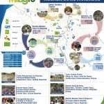 Milagro presenta agenda de actividades turísticas por feriado de carnaval 2017